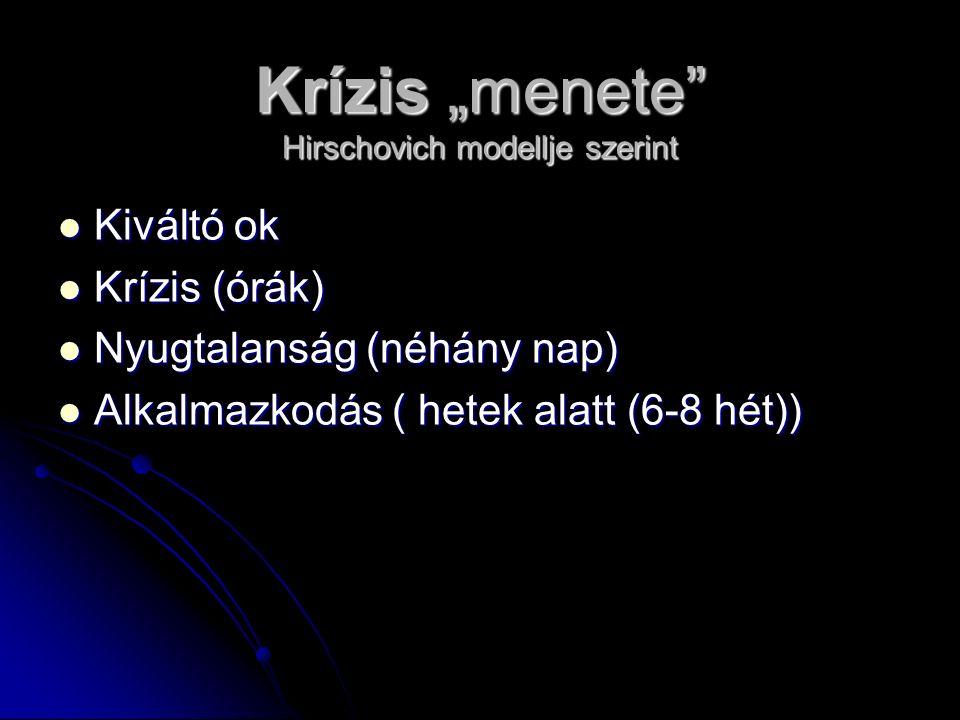 """Krízis """"menete Hirschovich modellje szerint Kiváltó ok Kiváltó ok Krízis (órák) Krízis (órák) Nyugtalanság (néhány nap) Nyugtalanság (néhány nap) Alkalmazkodás ( hetek alatt (6-8 hét)) Alkalmazkodás ( hetek alatt (6-8 hét))"""