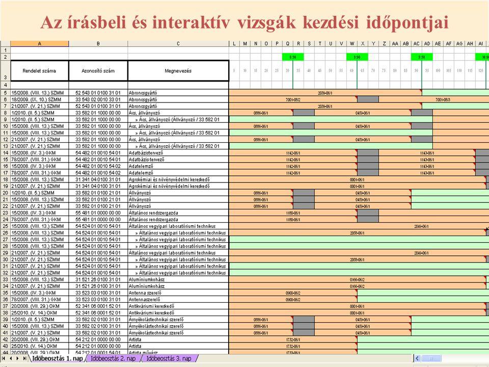 Az írásbeli és interaktív vizsgák kezdési időpontjai