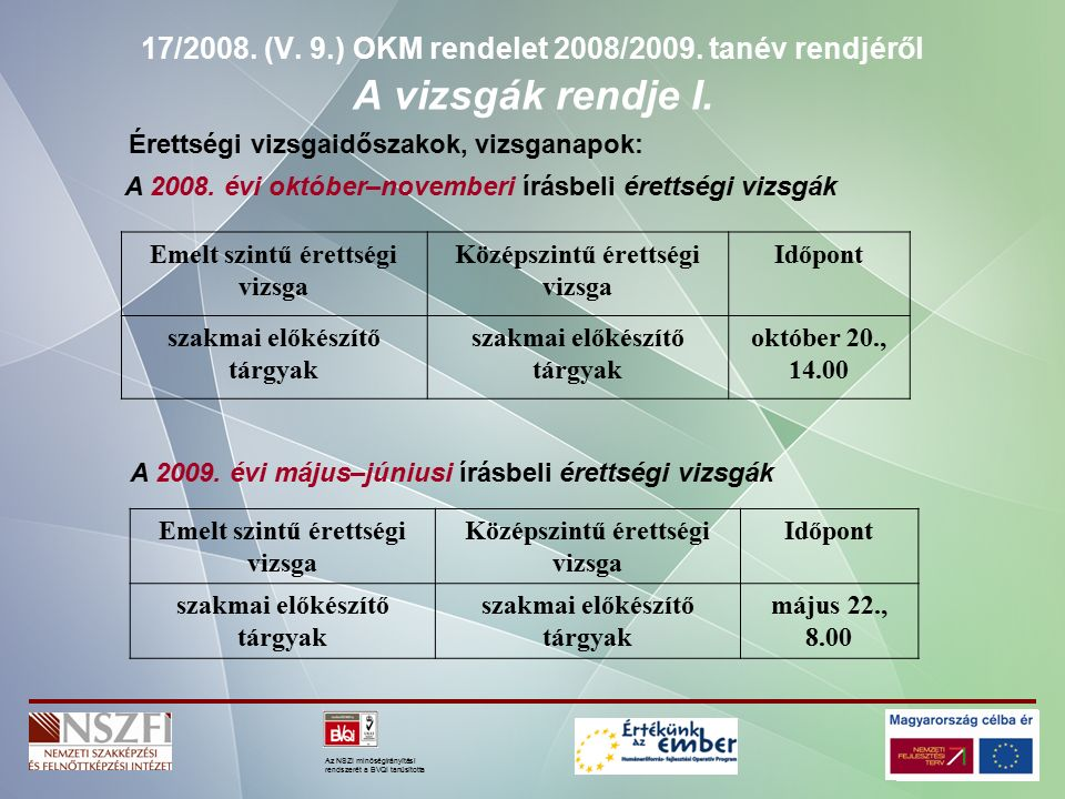 Az NSZI minőségirányítási rendszerét a BVQI tanúsította A vizsgák rendje I.