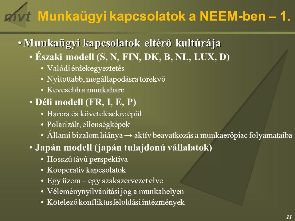 mvt Munkaügyi kapcsolatok a NEEM-ben – 1. Munkaügyi kapcsolatok eltérő kultúrájaMunkaügyi kapcsolatok eltérő kultúrája Északi modell (S, N, FIN, DK, B
