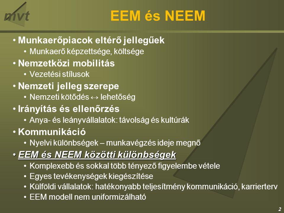 mvt Munkaügyi kapcsolatok a NEEM-ben – 3.