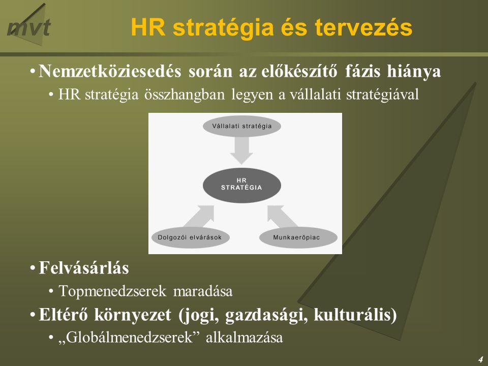 mvtHR stratégia és tervezés Nemzetköziesedés során az előkészítő fázis hiánya HR stratégia összhangban legyen a vállalati stratégiával Felvásárlás Top