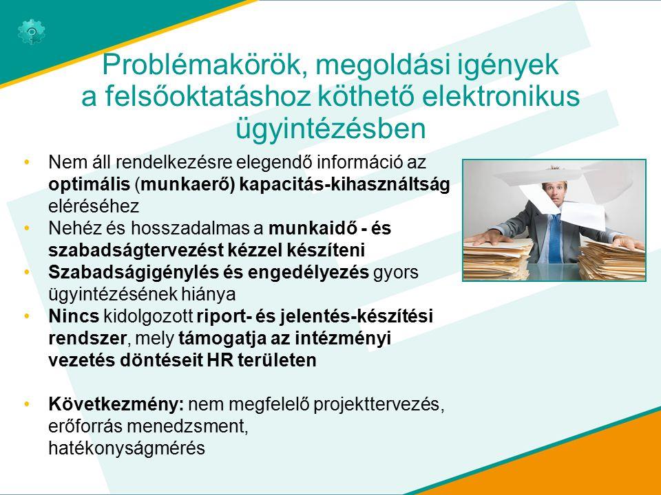 Problémakörök, megoldási igények a felsőoktatáshoz köthető elektronikus ügyintézésben Nem áll rendelkezésre elegendő információ az optimális (munkaerő) kapacitás-kihasználtság eléréséhez Nehéz és hosszadalmas a munkaidő - és szabadságtervezést kézzel készíteni Szabadságigénylés és engedélyezés gyors ügyintézésének hiánya Nincs kidolgozott riport- és jelentés-készítési rendszer, mely támogatja az intézményi vezetés döntéseit HR területen Következmény: nem megfelelő projekttervezés, erőforrás menedzsment, hatékonyságmérés