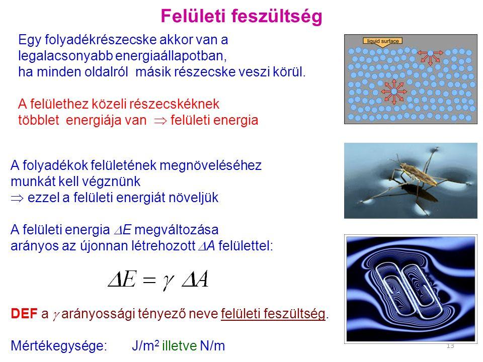 Felületi feszültség A folyadékok felületének megnöveléséhez munkát kell végznünk  ezzel a felületi energiát növeljük A felületi energia  E megváltozása arányos az újonnan létrehozott  A felülettel: 13 DEF a  arányossági tényező neve felületi feszültség.