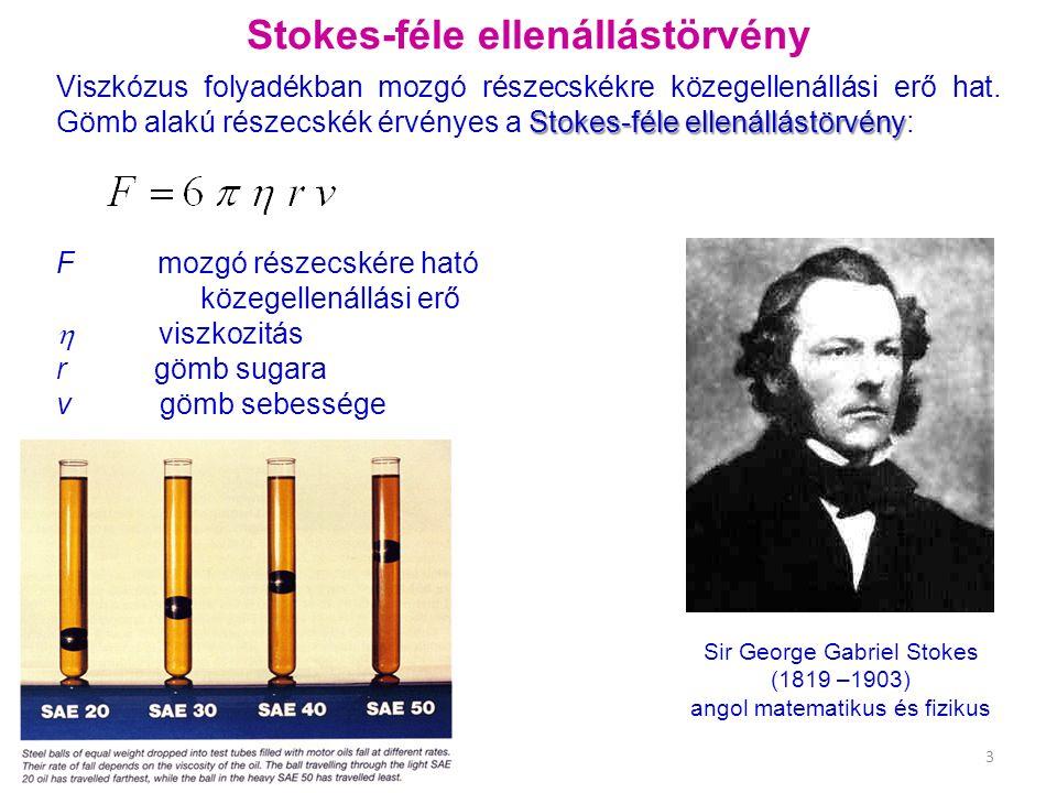 Stokes-féle ellenállástörvény Stokes ‑ féle ellenállástörvény Viszkózus folyadékban mozgó részecskékre közegellenállási erő hat.