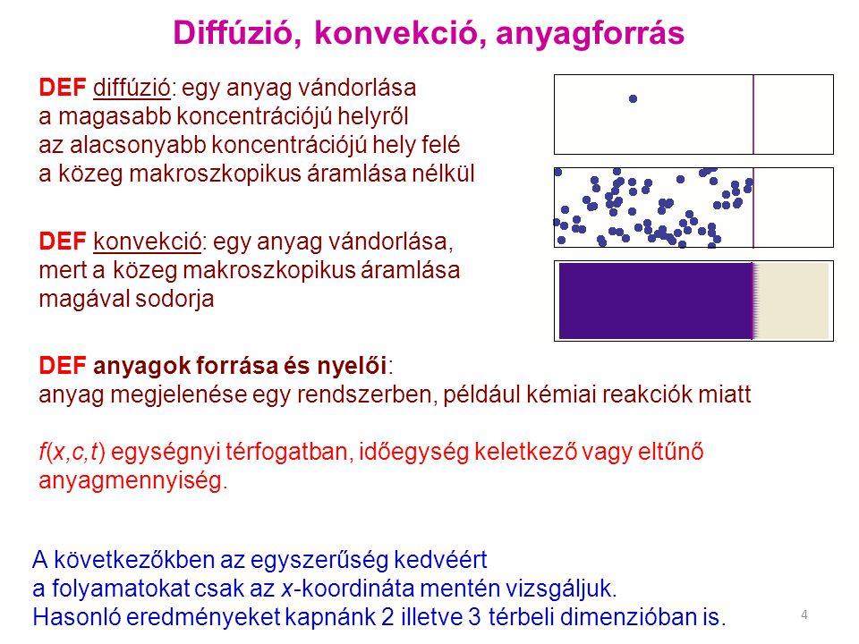 Diffúzió, konvekció, anyagforrás DEF diffúzió: egy anyag vándorlása a magasabb koncentrációjú helyről az alacsonyabb koncentrációjú hely felé a közeg makroszkopikus áramlása nélkül 4 DEF anyagok forrása és nyelői: anyag megjelenése egy rendszerben, például kémiai reakciók miatt f(x,c,t) egységnyi térfogatban, időegység keletkező vagy eltűnő anyagmennyiség.