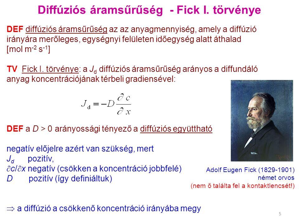 Diffúziós áramsűrűség - Fick I.