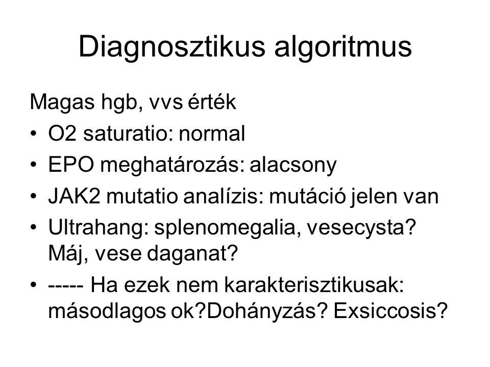 Diagnosztikus algoritmus Magas hgb, vvs érték O2 saturatio: normal EPO meghatározás: alacsony JAK2 mutatio analízis: mutáció jelen van Ultrahang: splenomegalia, vesecysta.