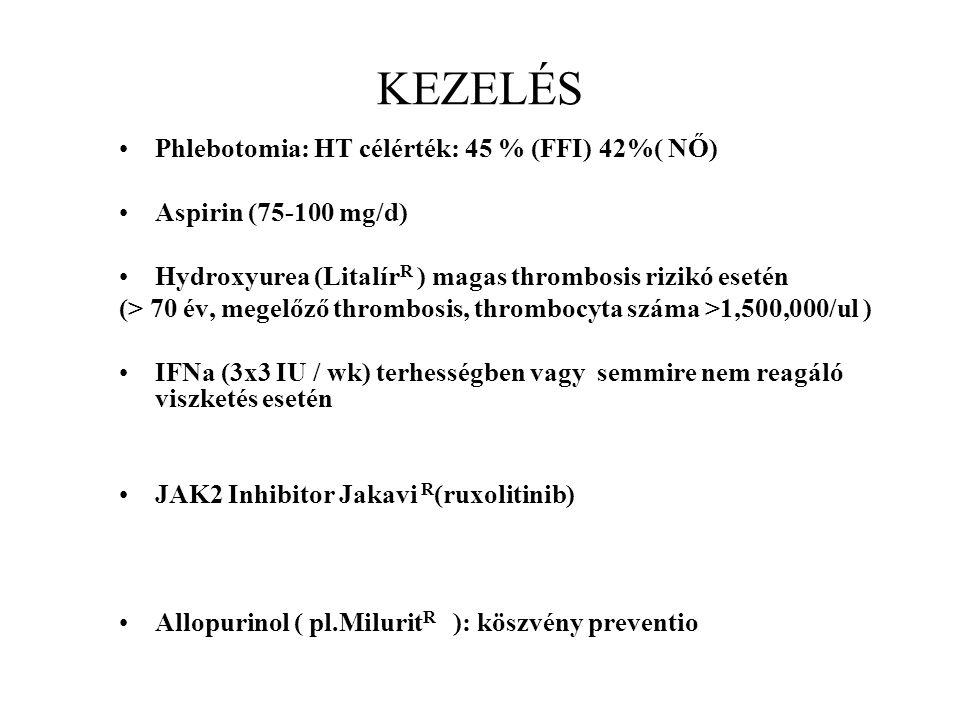 KEZELÉS Phlebotomia: HT célérték: 45 % (FFI) 42%( NŐ) Aspirin (75-100 mg/d) Hydroxyurea (Litalír R ) magas thrombosis rizikó esetén (> 70 év, megelőző thrombosis, thrombocyta száma >1,500,000/ul ) IFNa (3x3 IU / wk) terhességben vagy semmire nem reagáló viszketés esetén JAK2 Inhibitor Jakavi R (ruxolitinib) Allopurinol ( pl.Milurit R ): köszvény preventio