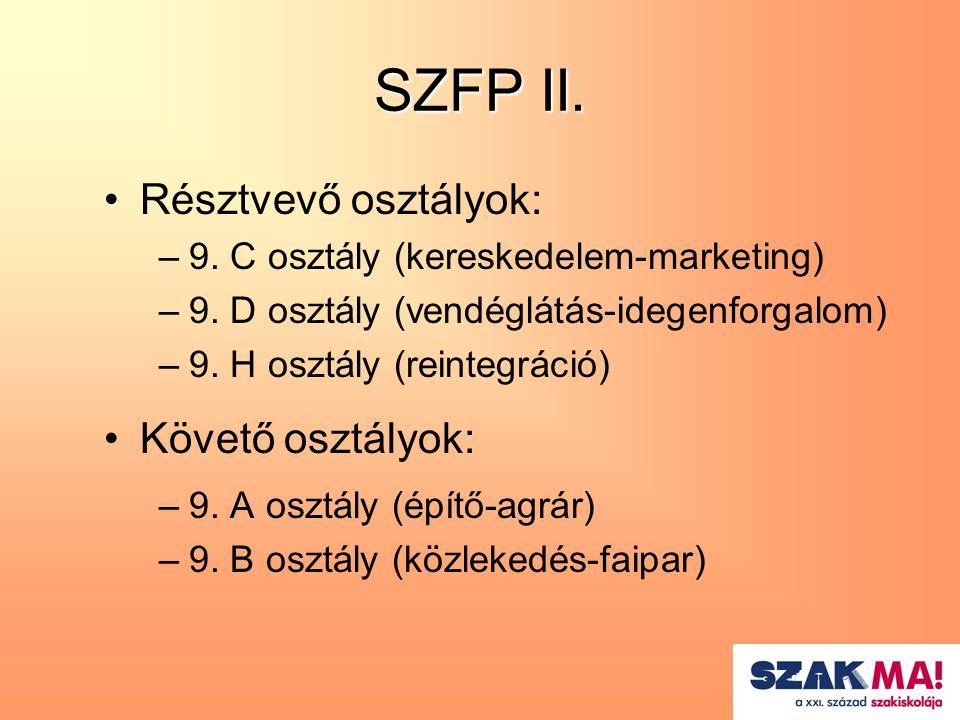 SZFP II. Résztvevő osztályok: –9. C osztály (kereskedelem-marketing) –9.