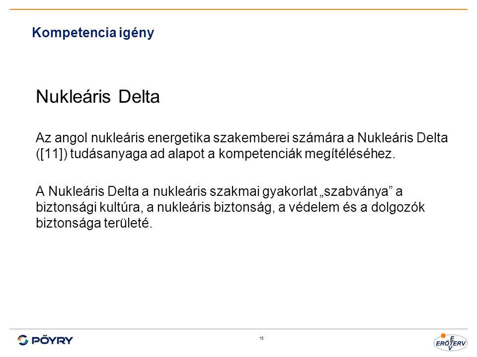 15 Kompetencia igény Nukleáris Delta Az angol nukleáris energetika szakemberei számára a Nukleáris Delta ([11]) tudásanyaga ad alapot a kompetenciák megítéléséhez.