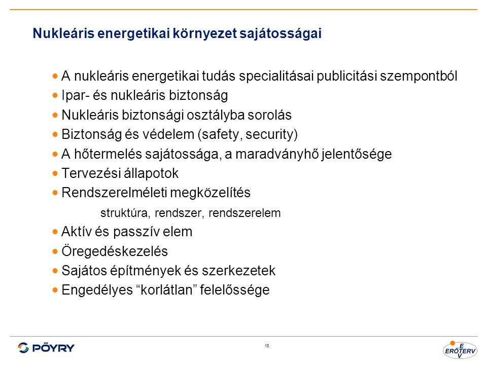 18 Nukleáris energetikai környezet sajátosságai  A nukleáris energetikai tudás specialitásai publicitási szempontból  Ipar- és nukleáris biztonság 