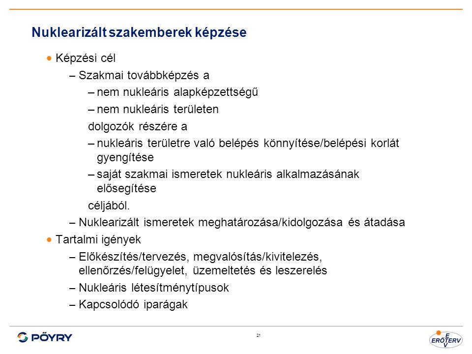 21 Nuklearizált szakemberek képzése  Képzési cél – Szakmai továbbképzés a –nem nukleáris alapképzettségű –nem nukleáris területen dolgozók részére a