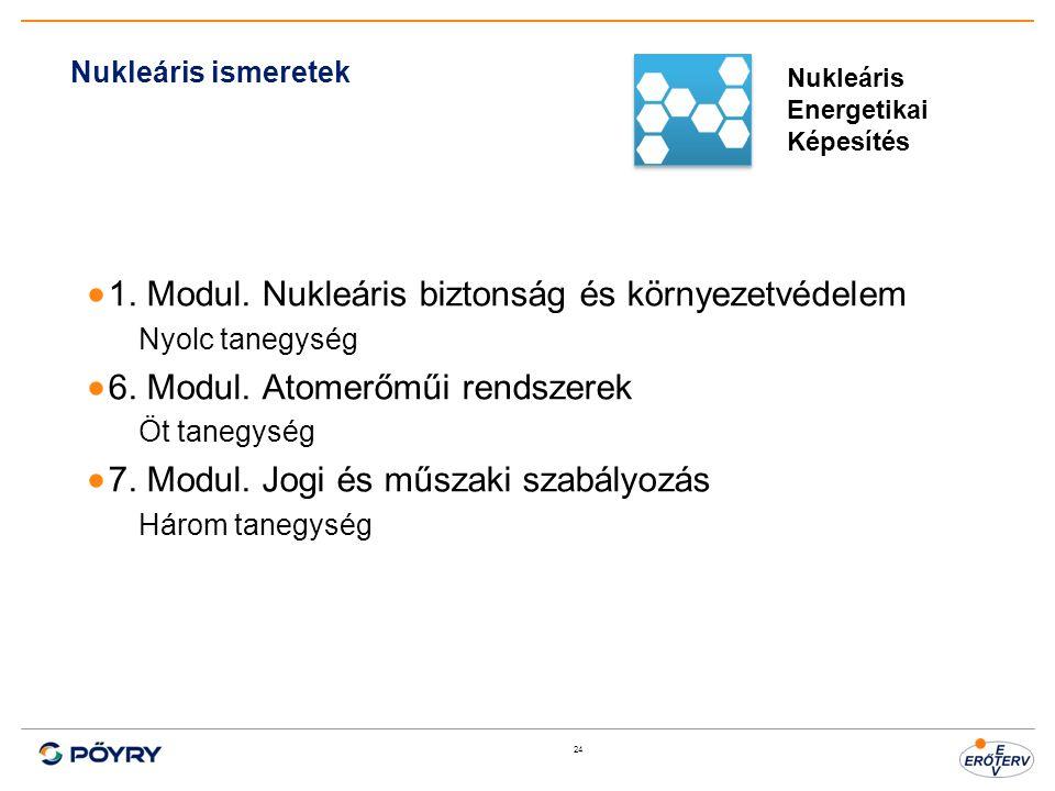 24  1. Modul. Nukleáris biztonság és környezetvédelem Nyolc tanegység  6. Modul. Atomerőműi rendszerek Öt tanegység  7. Modul. Jogi és műszaki szab