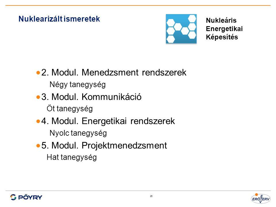 25 Nuklearizált ismeretek  2. Modul. Menedzsment rendszerek Négy tanegység  3. Modul. Kommunikáció Öt tanegység  4. Modul. Energetikai rendszerek N