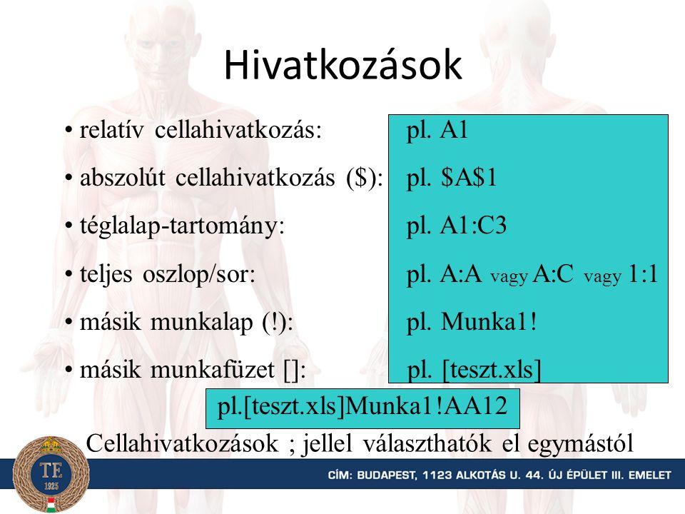 Hivatkozások relatív cellahivatkozás: pl. A1 abszolút cellahivatkozás ($):pl. $A$1 téglalap-tartomány:pl. A1:C3 teljes oszlop/sor:pl. A:A vagy A:C vag