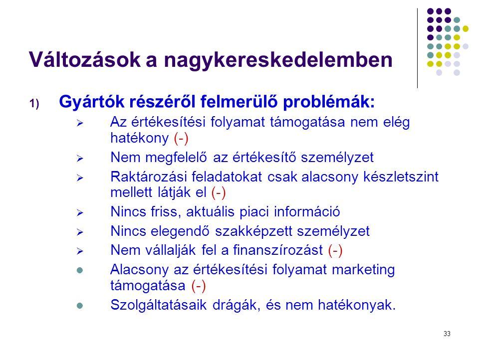 33 Változások a nagykereskedelemben 1) Gyártók részéről felmerülő problémák:  Az értékesítési folyamat támogatása nem elég hatékony (-)  Nem megfelelő az értékesítő személyzet  Raktározási feladatokat csak alacsony készletszint mellett látják el (-)  Nincs friss, aktuális piaci információ  Nincs elegendő szakképzett személyzet  Nem vállalják fel a finanszírozást (-) Alacsony az értékesítési folyamat marketing támogatása (-) Szolgáltatásaik drágák, és nem hatékonyak.