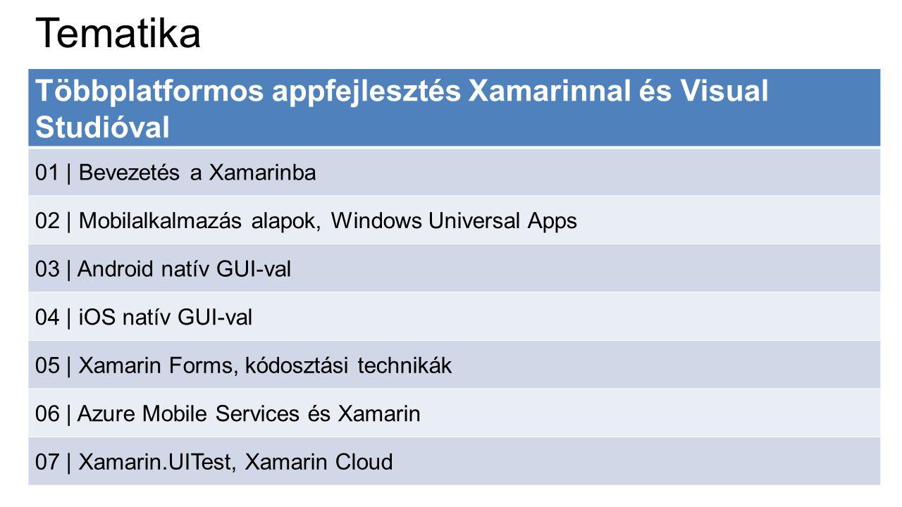 Tematika Többplatformos appfejlesztés Xamarinnal és Visual Studióval 01 | Bevezetés a Xamarinba 02 | Mobilalkalmazás alapok, Windows Universal Apps 03 | Android natív GUI-val 04 | iOS natív GUI-val 05 | Xamarin Forms, kódosztási technikák 06 | Azure Mobile Services és Xamarin 07 | Xamarin.UITest, Xamarin Cloud