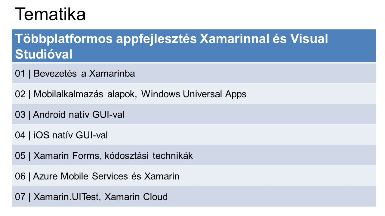 Xamarin and Visual Studio +