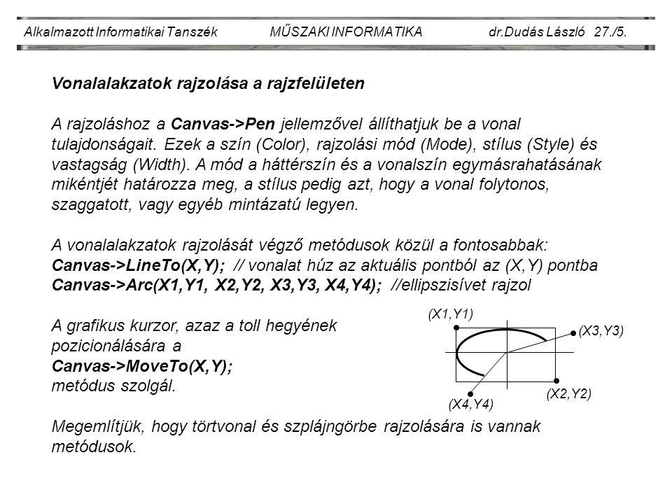 Alkalmazott Informatikai Tanszék MŰSZAKI INFORMATIKA dr.Dudás László 27./5.