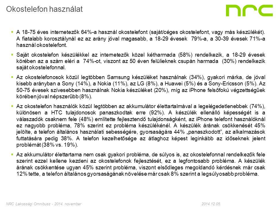 Okostelefon használat I.Használ Ön okostelefont. NRC Lakossági Omnibusz - 2014.