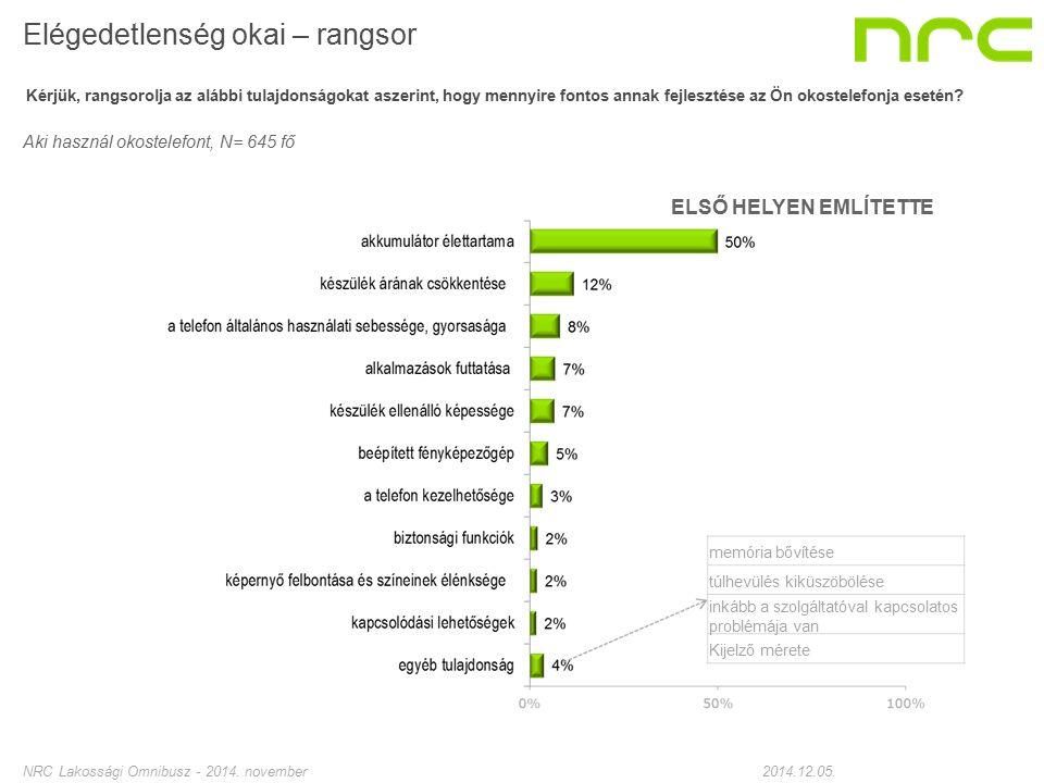 A kutatás háttere 2014.12.05.NRC Lakossági Omnibusz - 2014.
