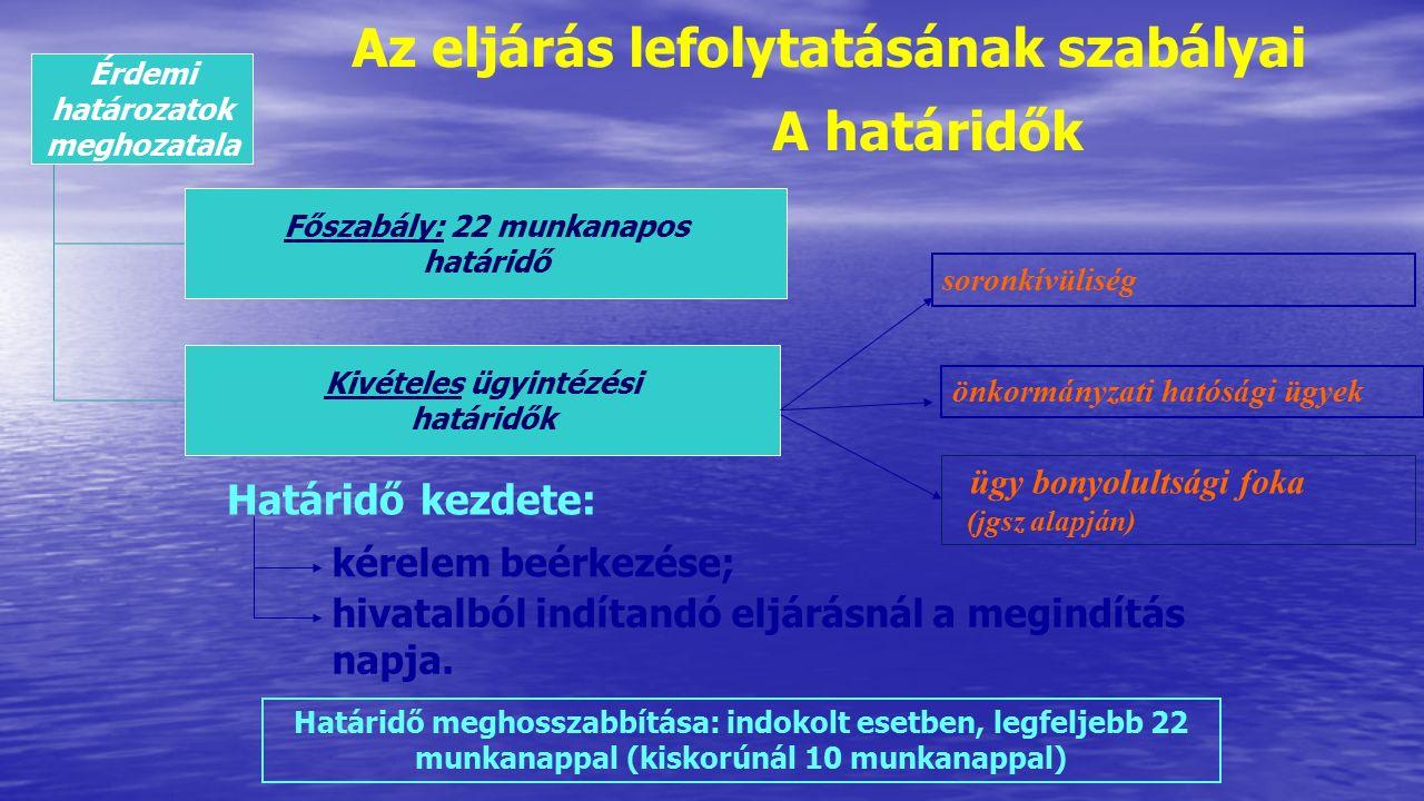 Érdemi határozatok meghozatala Főszabály: 22 munkanapos határidő Kivételes ügyintézési határidők Határidő kezdete: kérelem beérkezése; hivatalból indí