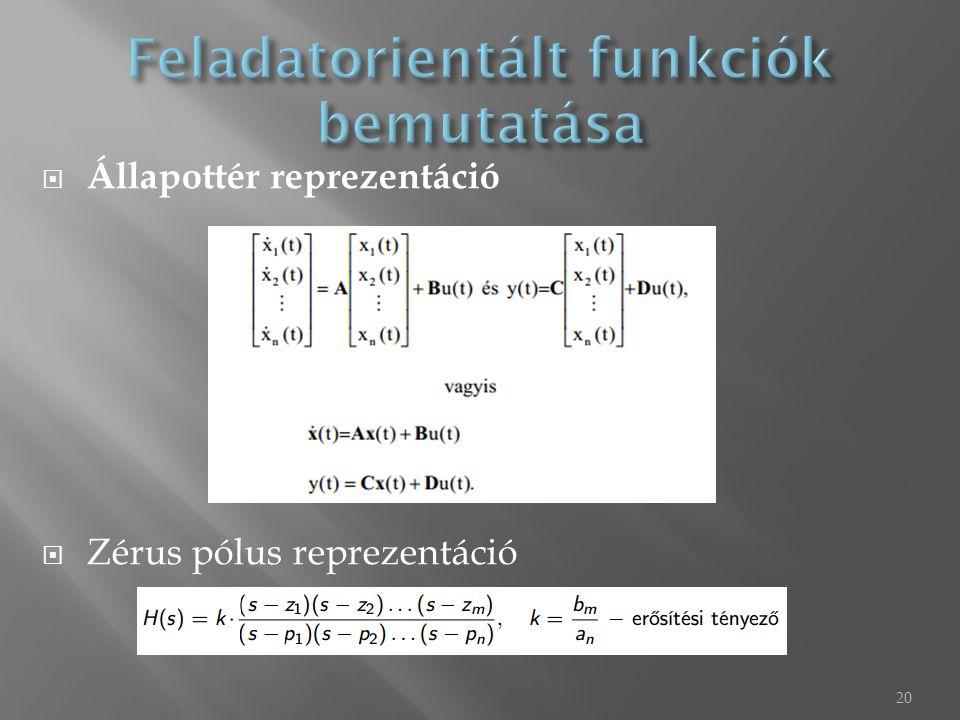 Állapottér reprezentáció  Zérus pólus reprezentáció 20