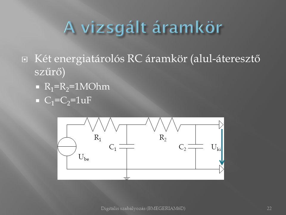  Két energiatárolós RC áramkör (alul-áteresztő szűrő)  R 1 =R 2 =1MOhm  C 1 =C 2 =1uF Digitális szabályozás (BMEGERIAM6D)22 R1R1 R2R2 C1C1 C2C2 U b
