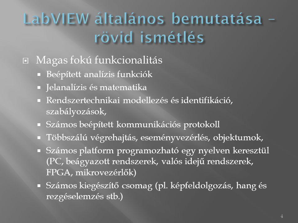  Magas fokú funkcionalitás  Beépített analízis funkciók  Jelanalízis és matematika  Rendszertechnikai modellezés és identifikáció, szabályozások,