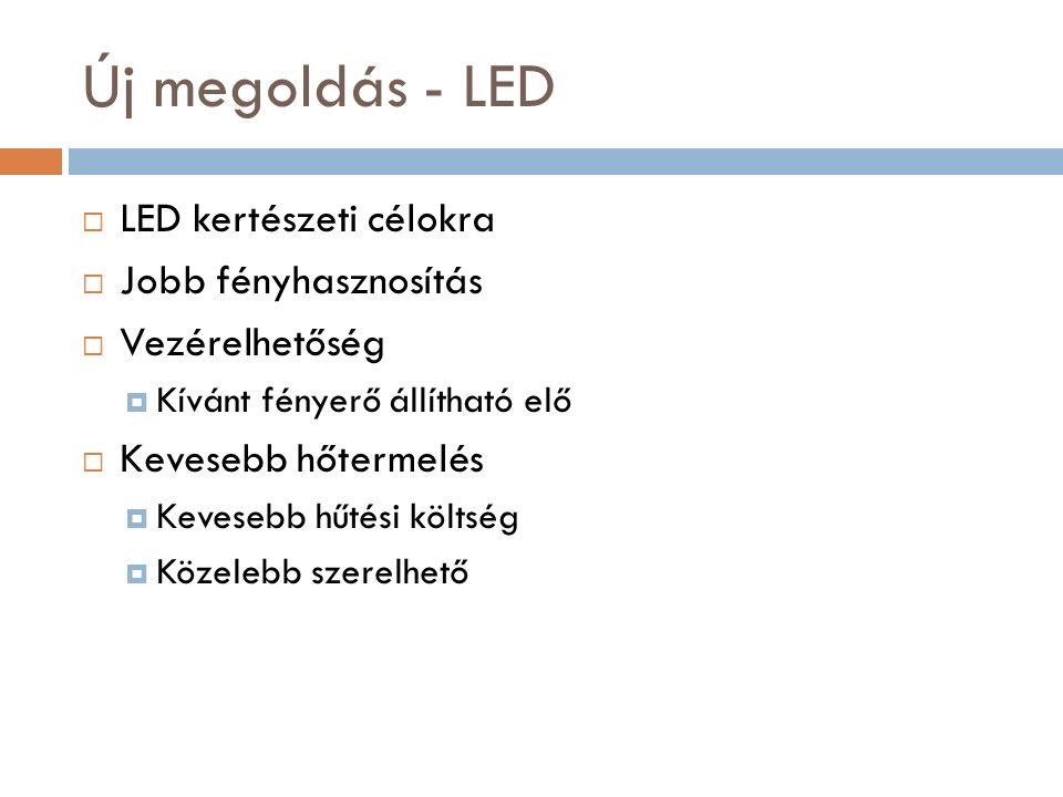 Új megoldás - LED  LED kertészeti célokra  Jobb fényhasznosítás  Vezérelhetőség  Kívánt fényerő állítható elő  Kevesebb hőtermelés  Kevesebb hűtési költség  Közelebb szerelhető