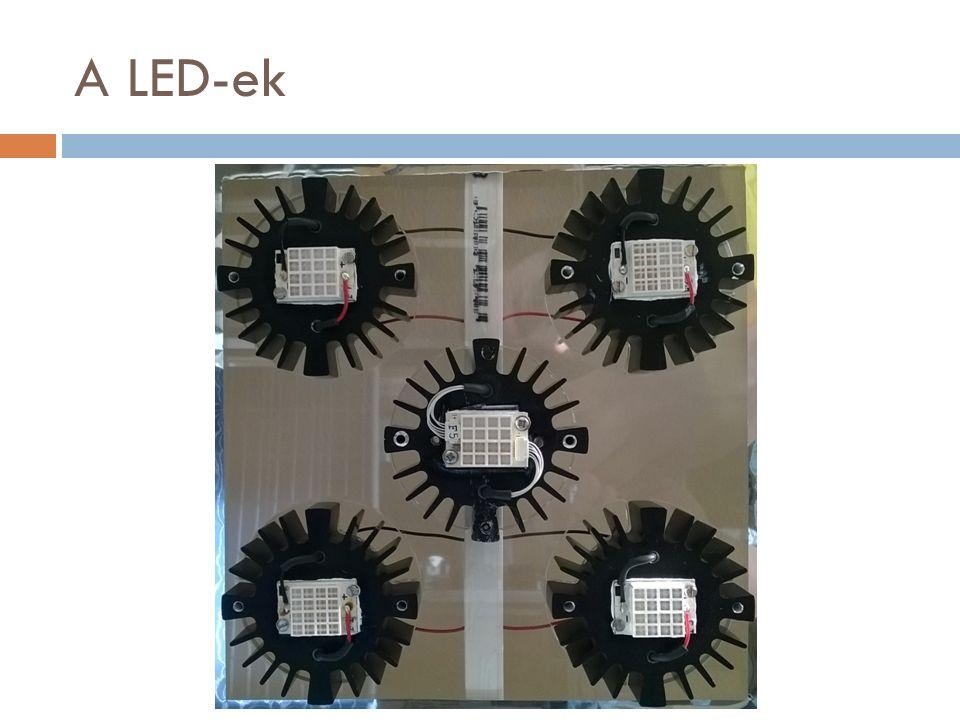 A LED-ek