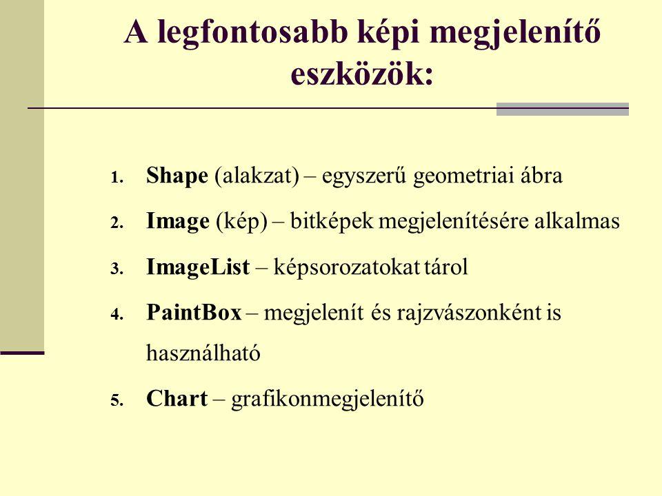 A legfontosabb képi megjelenítő eszközök: 1. Shape (alakzat) – egyszerű geometriai ábra 2. Image (kép) – bitképek megjelenítésére alkalmas 3. ImageLis
