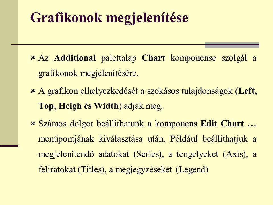 Grafikonok megjelenítése  Az Additional palettalap Chart komponense szolgál a grafikonok megjelenítésére.  A grafikon elhelyezkedését a szokásos tul