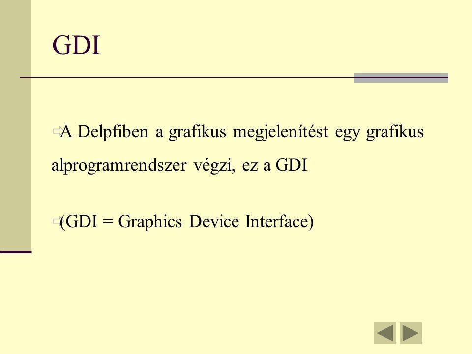 GDI  A Delpfiben a grafikus megjelenítést egy grafikus alprogramrendszer végzi, ez a GDI  (GDI = Graphics Device Interface)