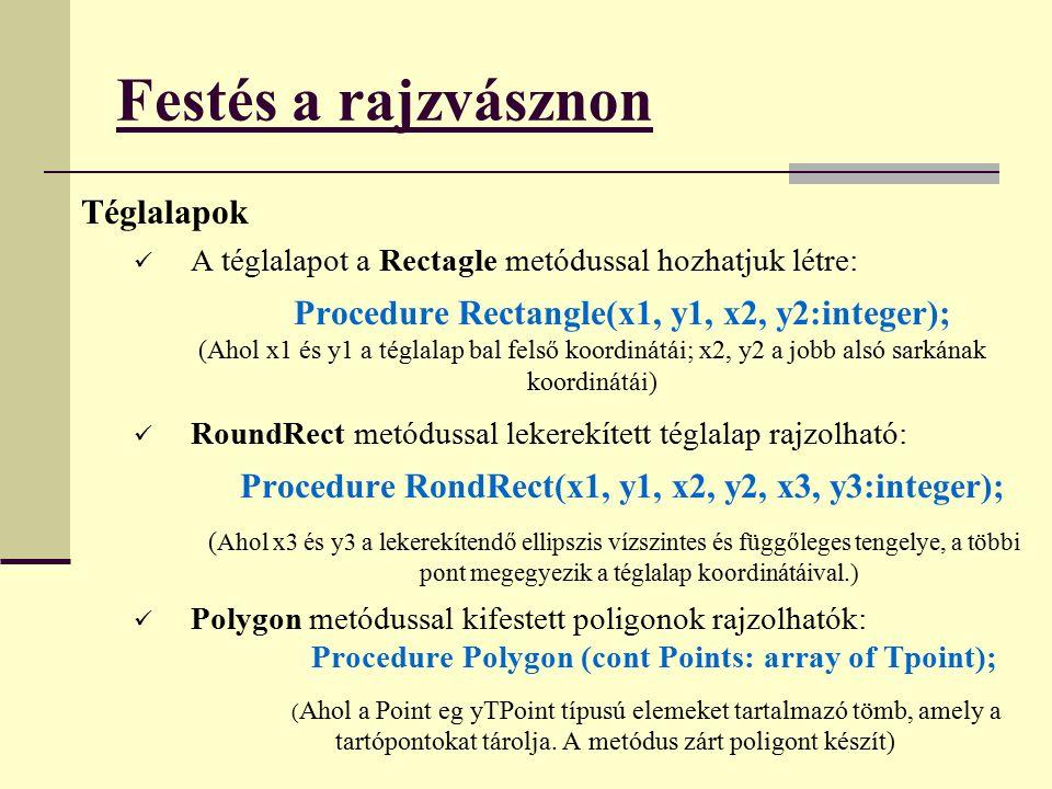 Festés a rajzvásznon Téglalapok A téglalapot a Rectagle metódussal hozhatjuk létre: Procedure Rectangle(x1, y1, x2, y2:integer); (Ahol x1 és y1 a téglalap bal felső koordinátái; x2, y2 a jobb alsó sarkának koordinátái) RoundRect metódussal lekerekített téglalap rajzolható: Procedure RondRect(x1, y1, x2, y2, x3, y3:integer); ( Ahol x3 és y3 a lekerekítendő ellipszis vízszintes és függőleges tengelye, a többi pont megegyezik a téglalap koordinátáival.) Polygon metódussal kifestett poligonok rajzolhatók: Procedure Polygon (cont Points: array of Tpoint); ( Ahol a Point eg yTPoint típusú elemeket tartalmazó tömb, amely a tartópontokat tárolja.