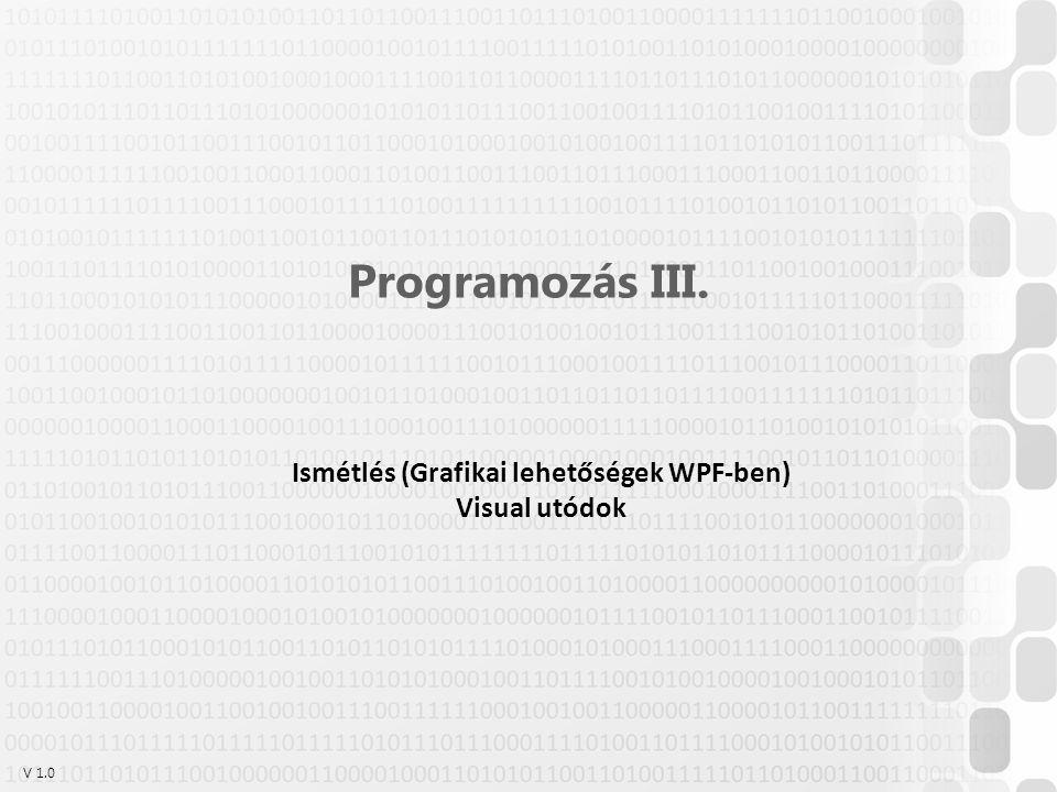 V 1.0 Programozás III. Ismétlés (Grafikai lehetőségek WPF-ben) Visual utódok