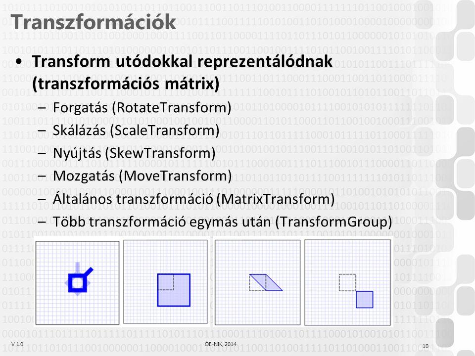 V 1.0ÓE-NIK, 2014 Transzformációk Transform utódokkal reprezentálódnak (transzformációs mátrix) –Forgatás (RotateTransform) –Skálázás (ScaleTransform) –Nyújtás (SkewTransform) –Mozgatás (MoveTransform) –Általános transzformáció (MatrixTransform) –Több transzformáció egymás után (TransformGroup) 10