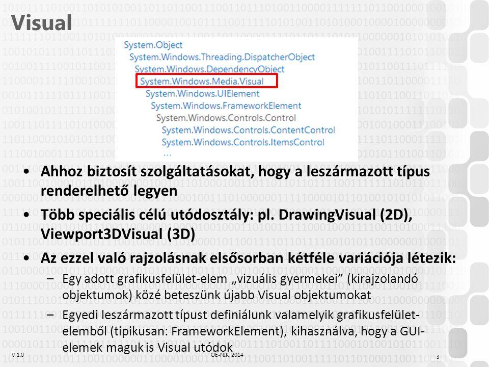 """V 1.0ÓE-NIK, 2014 DrawingVisual 2D rajzolásra –RenderOpen() függvényét kell hívni, DrawingContext objektumot ad vissza A DrawingContext segítségével """"tölthetjük fel a Visualt (vagy egy DrawingGroupot) tartalommal –Pl."""
