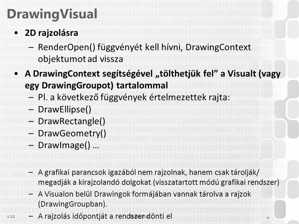 V 1.0ÓE-NIK, 2014 Grafikai lehetőségek WPF-ben 15 MegközelítésEseménykezelés / rajzolás vezérlése HasználatObjektumok száma ShapeRajzolt objektumonként külön XAML + Binding~100 DrawingHosztoló objektum kezeli, az összes rajzolt objektumot együtt XAML + Binding + Converterek (xxx  Geometry) ~1000 VisualHosztoló objektum kezeli, egyedi kirajzoló metódus CS kód: OnRender + DrawingContext + Geometry ~10000