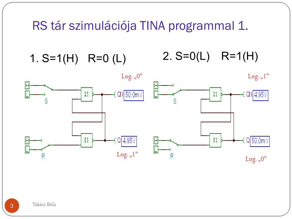 Kiegészítő tananyag A T tároló igazságtáblája TQ (n+1) 0QnQn 1QnQn A D tároló igazságtáblája DQ (n+1) 00 11 14 Takács Béla