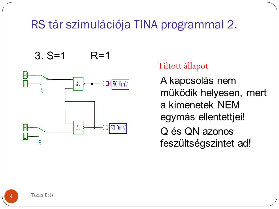 RS tár szimulációja TINA programmal 3.1. S=0R=0 2.