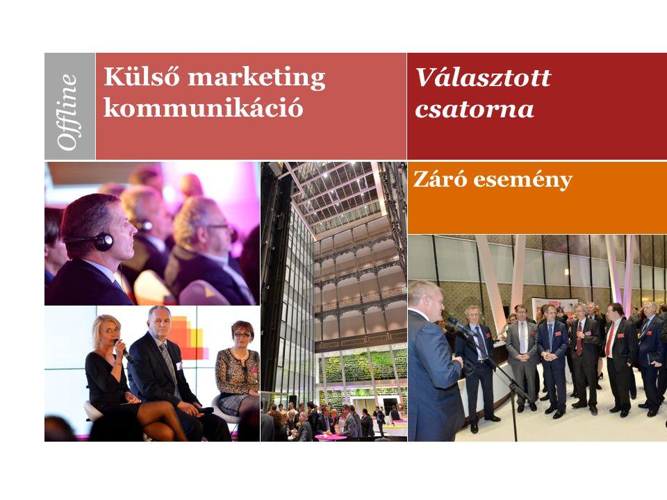 Záró esemény Választott csatorna Külső marketing kommunikáció Offline