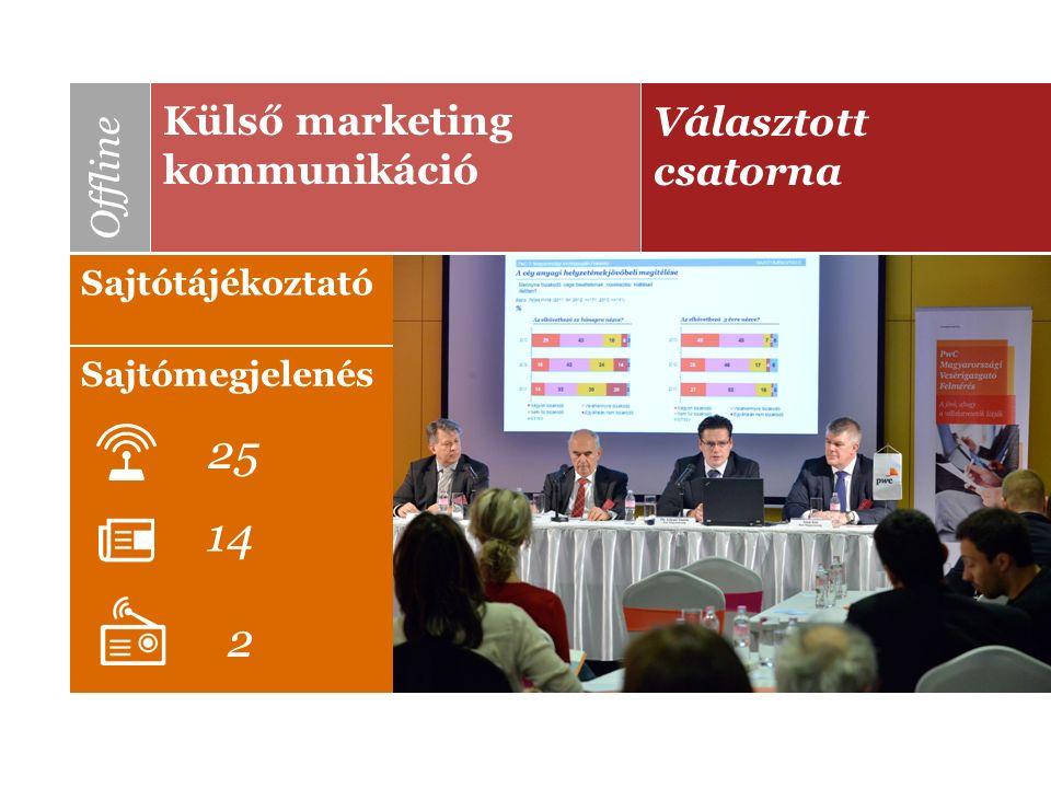 Választott csatorna Külső marketing kommunikáció Offline Sajtómegjelenés Sajtótájékoztató 25 14 2