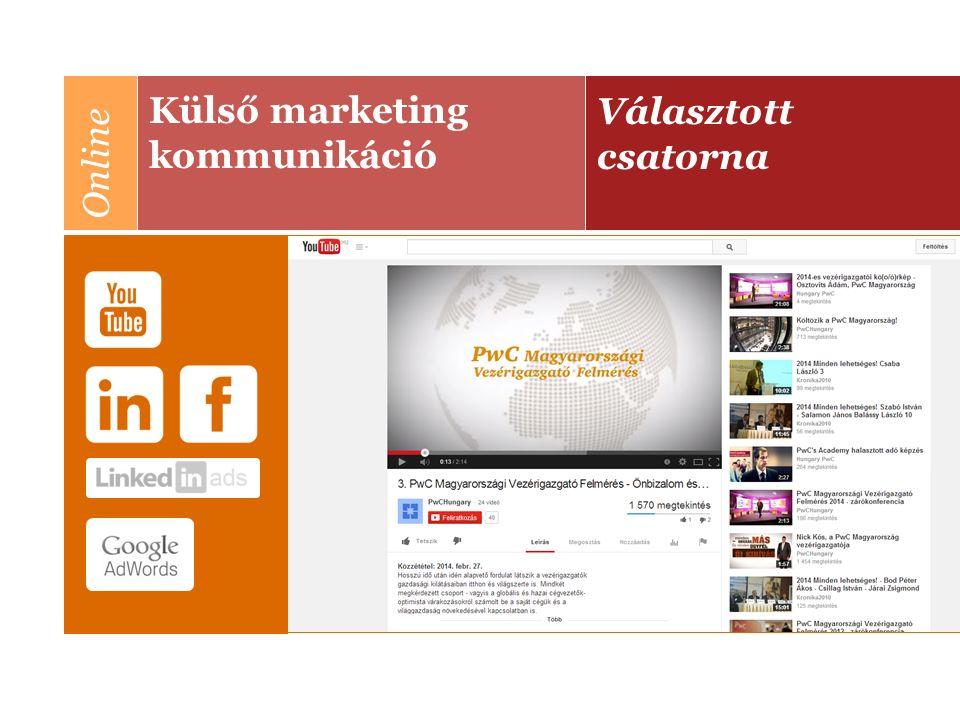 Választott csatorna Külső marketing kommunikáció Online Follow-up e-dm kiküldés