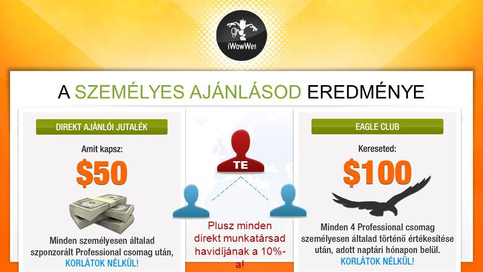 A SZEMÉLYES AJÁNLÁSOD EREDMÉNYE TE Plusz minden direkt munkatársad havidíjának a 10%- a!