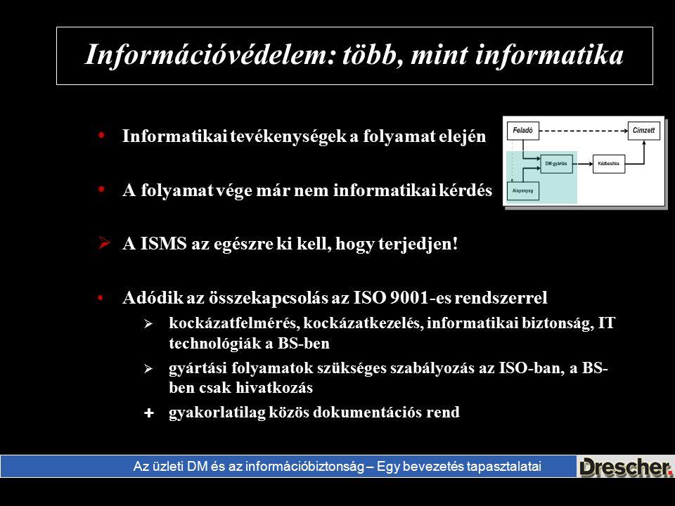 Az üzleti DM és az információbiztonság – Egy bevezetés tapasztalatai Információvédelem: több, mint informatika  Informatikai tevékenységek a folyamat elején  A folyamat vége már nem informatikai kérdés  A ISMS az egészre ki kell, hogy terjedjen.