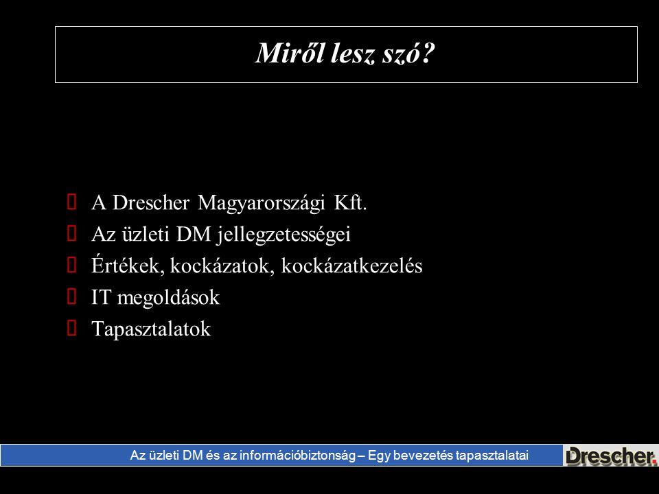 Az üzleti DM és az információbiztonság – Egy bevezetés tapasztalatai Miről lesz szó.