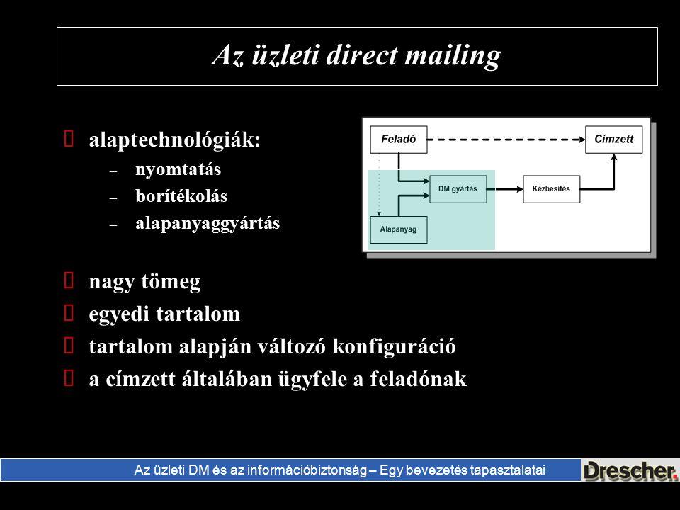 Az üzleti DM és az információbiztonság – Egy bevezetés tapasztalatai Az üzleti direct mailing  alaptechnológiák: – nyomtatás – borítékolás – alapanyaggyártás  nagy tömeg  egyedi tartalom  tartalom alapján változó konfiguráció  a címzett általában ügyfele a feladónak