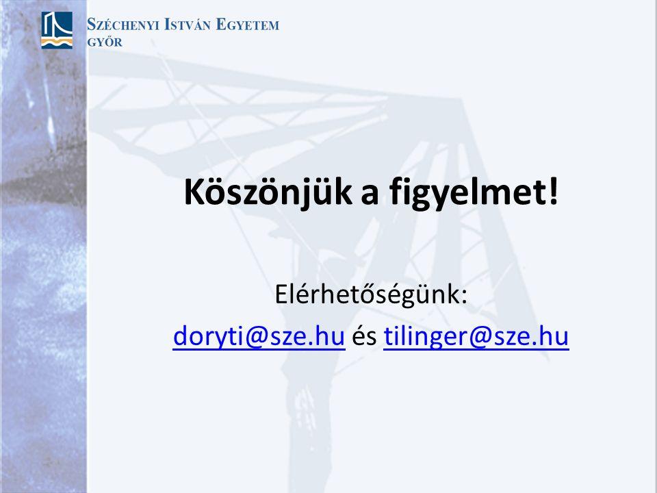 Köszönjük a figyelmet! Elérhetőségünk: doryti@sze.hudoryti@sze.hu és tilinger@sze.hutilinger@sze.hu